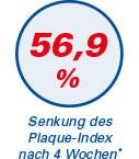 Aminomed - weniger Plaque 56,9%